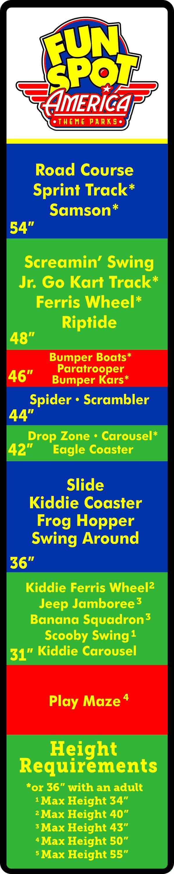 Height Chart for Rides